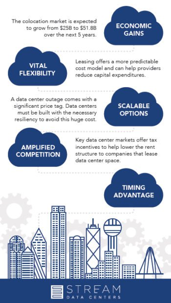 stream-data-centers_5-reasons-to-lease-data-centers