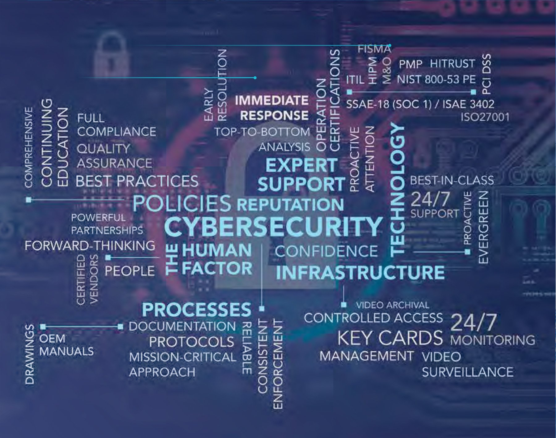 Executive Brief: Cybersecurity, It's More than Just Technology