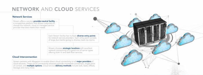 cloud graphic 700x259 - The Top 4 Advantages of Private Data Centers