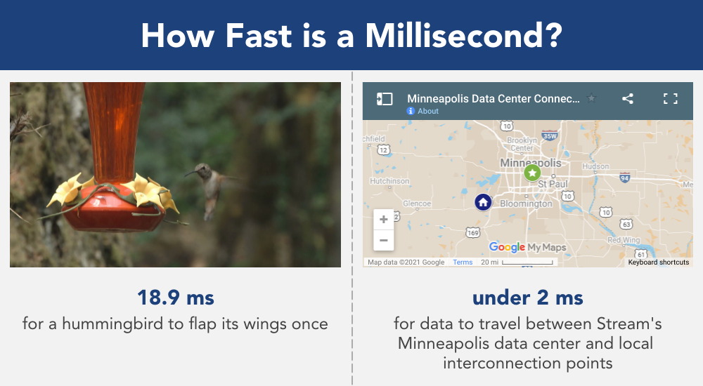Minneapolis Stream millisecond - Data Center in Minneapolis? You Betcha! Here's Why